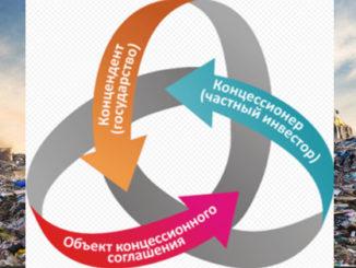 концессионным соглашениям